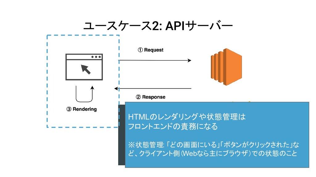 ユースケース サーバー Phoenixサーバー HTMLのレンダリングや状態管理は フロントエ...