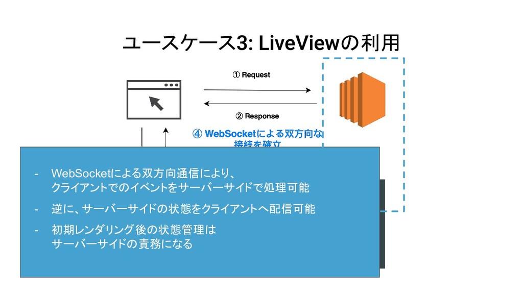 ユースケース の利用 - WebSocketによる双方向通信により、 クライアントでのイベント...