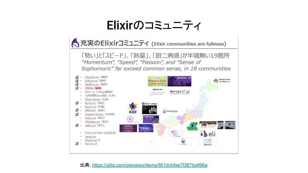 のコミュニティ 出典:https://qiita.com/piacerex/items/651...