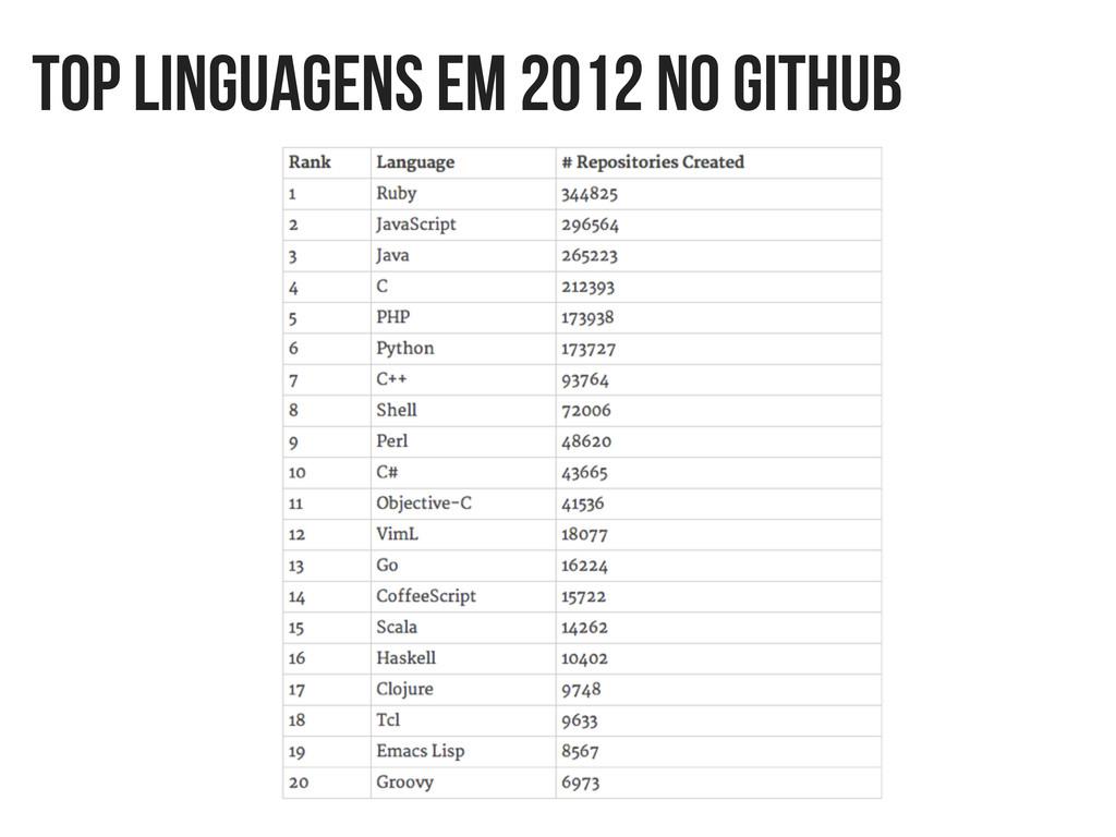 top linguagens em 2012 no github