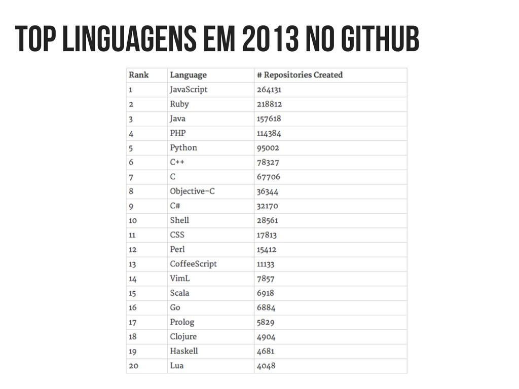 top linguagens em 2013 no github