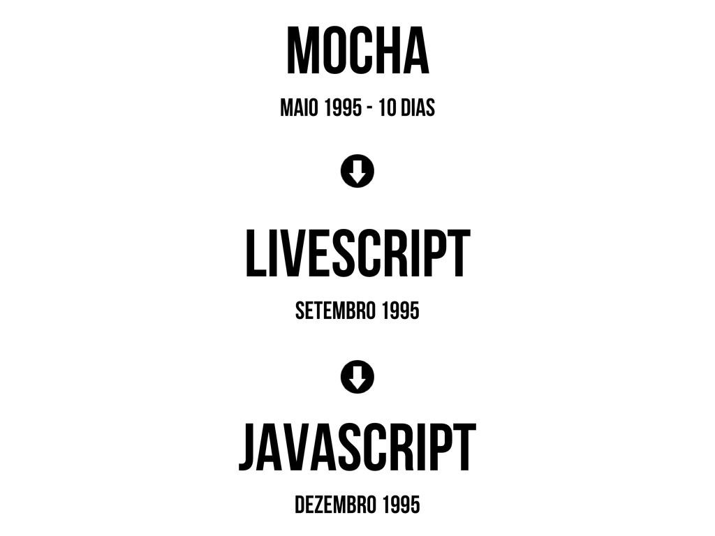 Mocha maio 1995 - 10 dias LiveScript setembro 1...
