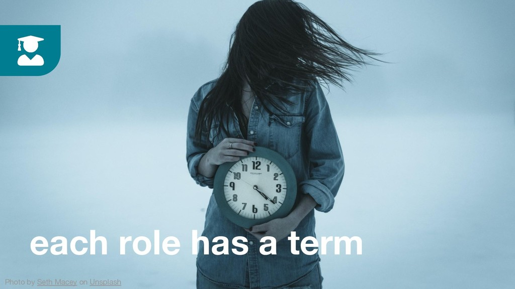 each role has a term Photo by Seth Macey on Uns...