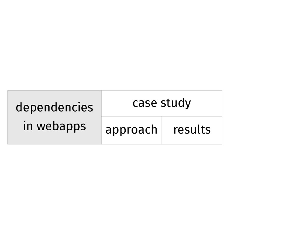 dependencies in webapps case study approach res...