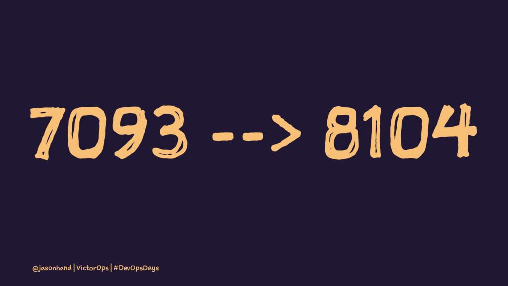 7093 --> 8104 @jasonhand | VictorOps | #DevOpsD...