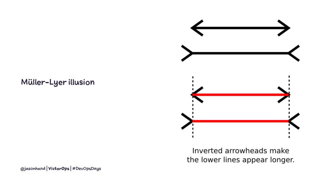 Müller-Lyer illusion @jasonhand | VictorOps | #...