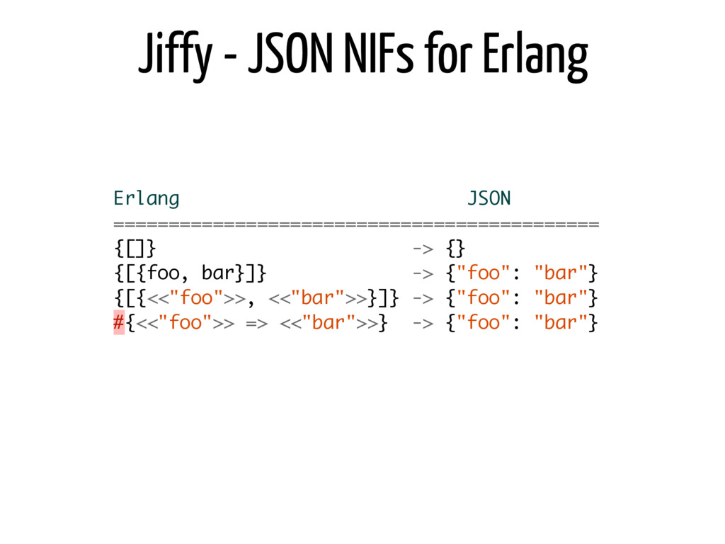 Jiffy - JSON NIFs for Erlang Erlang JSON ======...