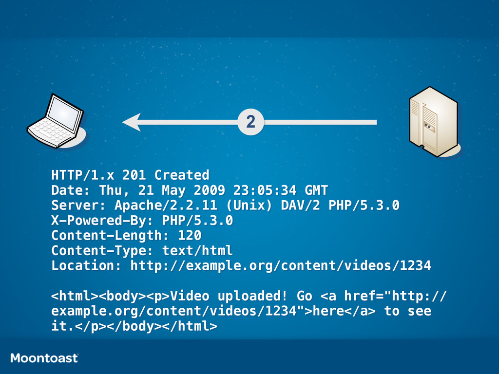 2 HTTP/1.x 201 Created Date: Thu, 21 May 2009 2...