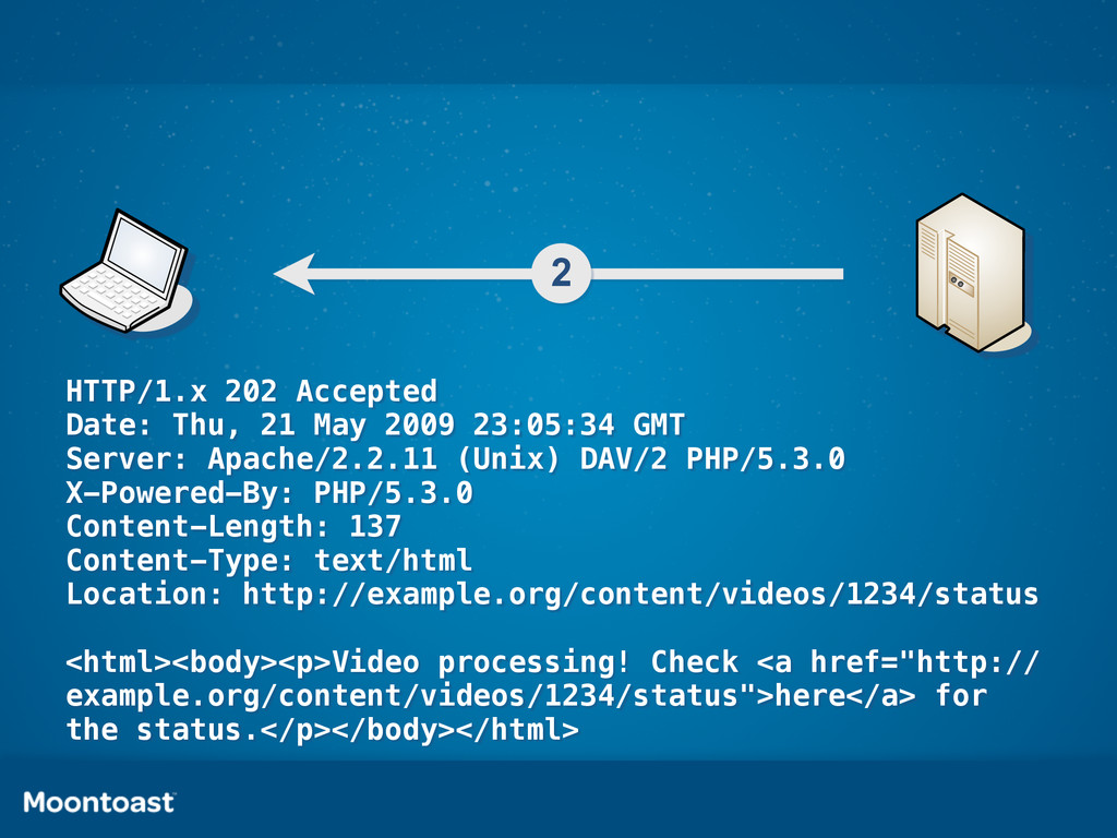 2 HTTP/1.x 202 Accepted Date: Thu, 21 May 2009 ...