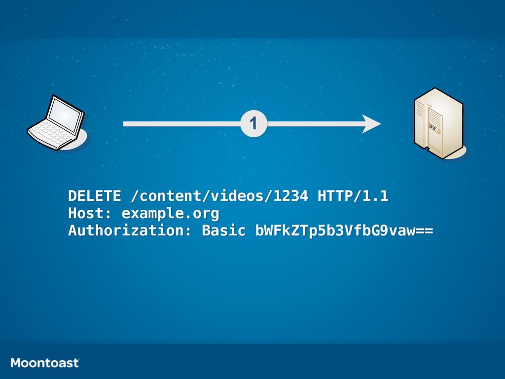 1 DELETE /content/videos/1234 HTTP/1.1 Host: ex...