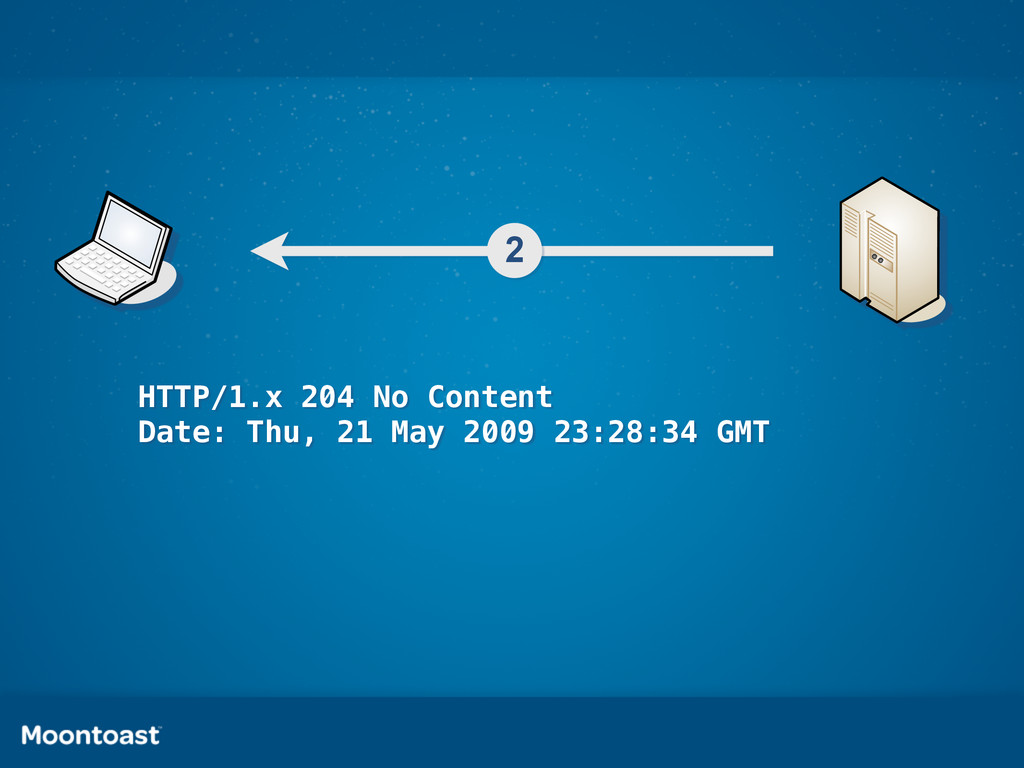 2 HTTP/1.x 204 No Content Date: Thu, 21 May 200...