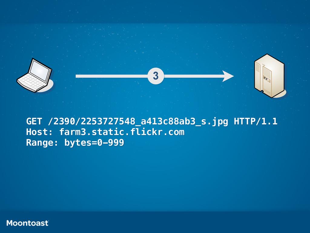 3 GET /2390/2253727548_a413c88ab3_s.jpg HTTP/1....