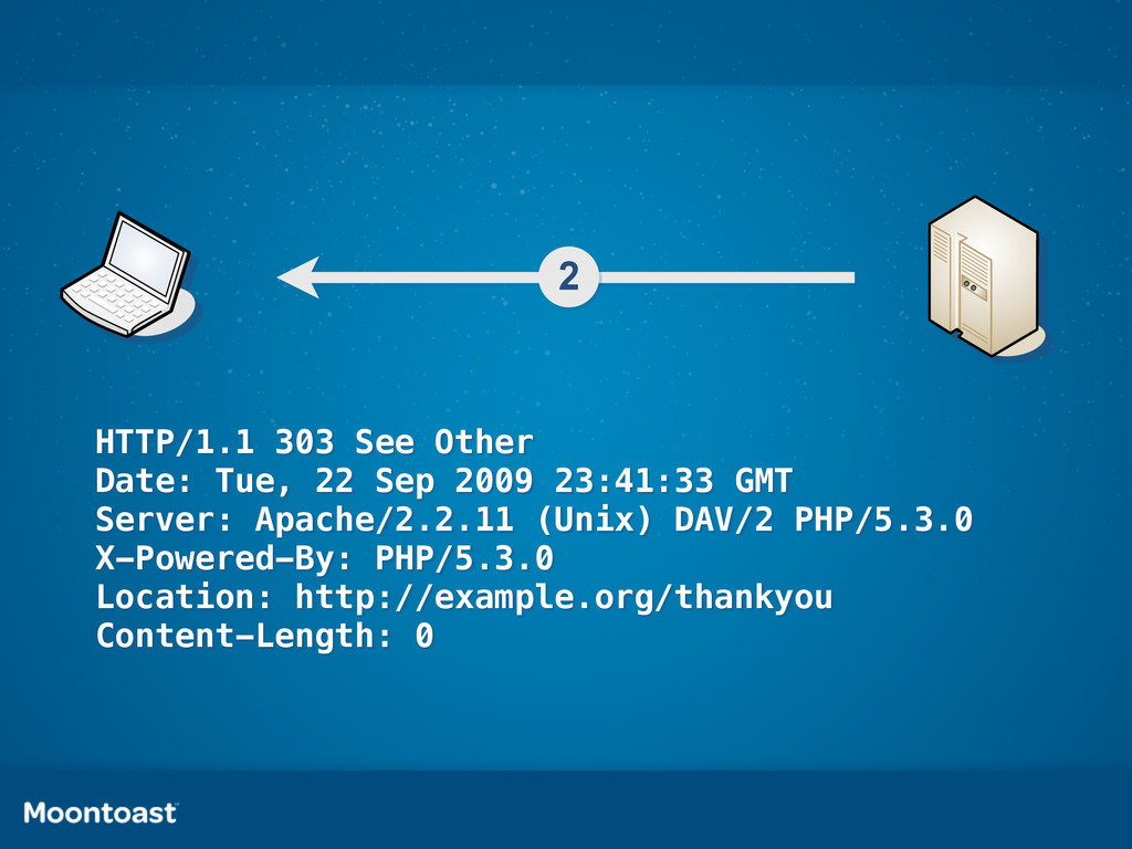 2 HTTP/1.1 303 See Other Date: Tue, 22 Sep 2009...