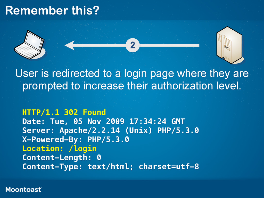2 User is redirected to a login page where they...