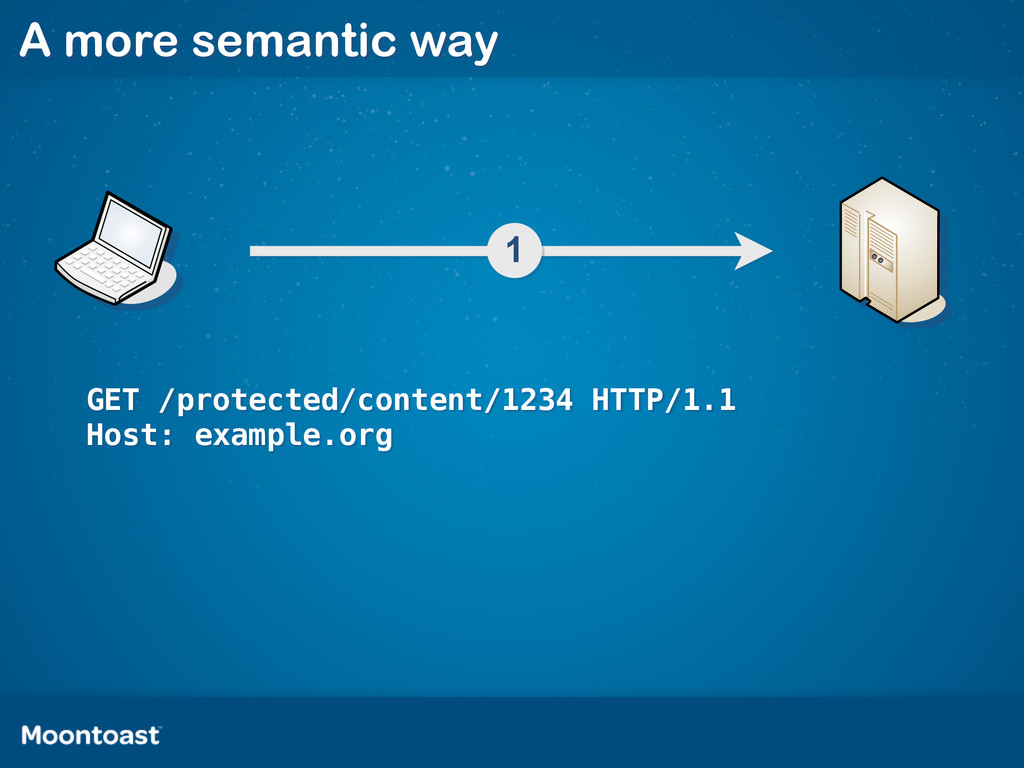 A more semantic way 1 GET /protected/content/12...