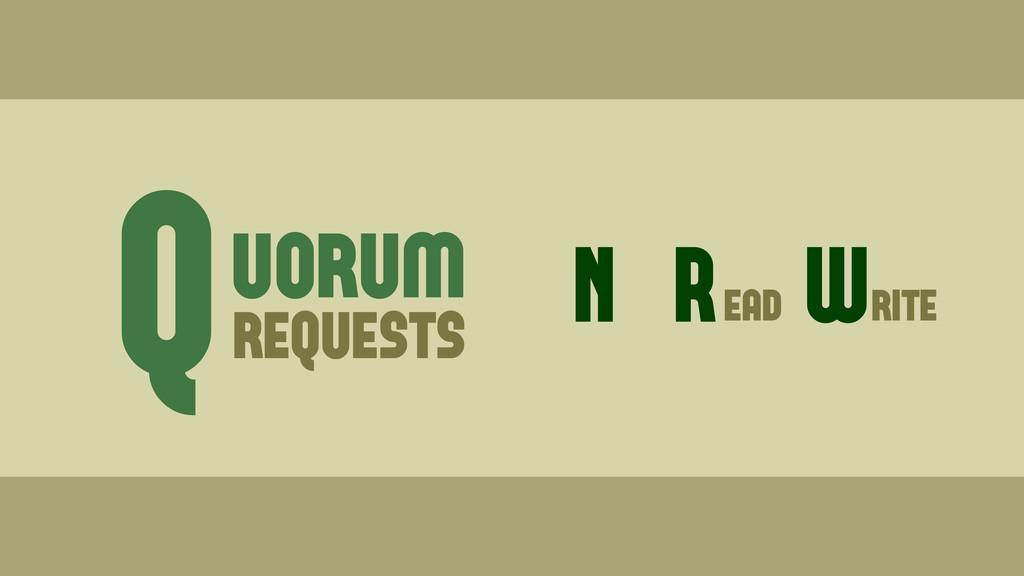 Quorum requests N R W ead rite Wednesday, June ...