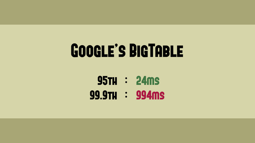 Google's BigTable 95th 99.9th 24ms 994ms : : We...
