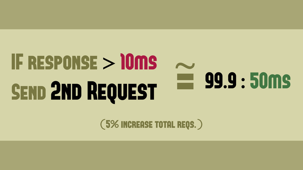 IF response > 10ms Send 2nd Request = ~ 99.9 : ...