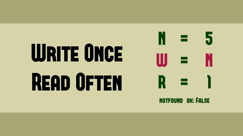 Write Once Read Often N W R = = = 5 N 1 notfoun...