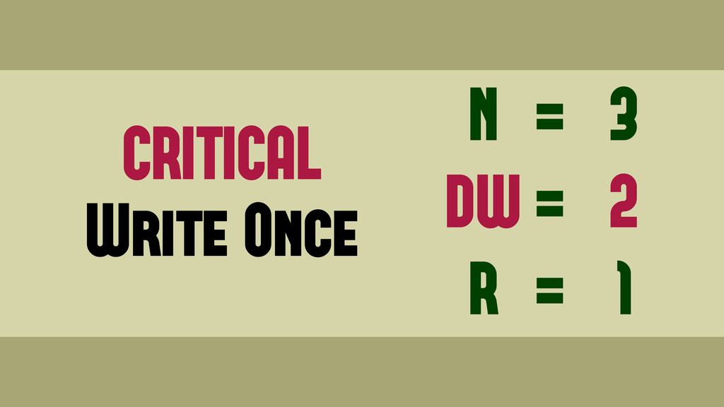 Write Once N DW R = = = 3 2 1 CRITICAL Wednesda...