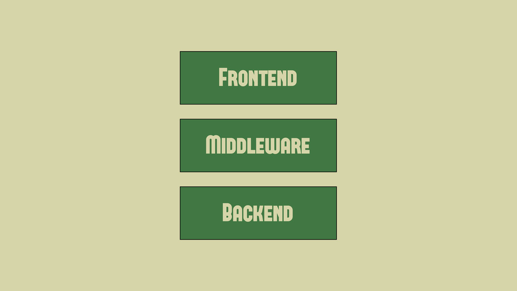 Frontend Middleware Backend Wednesday, June 19,...