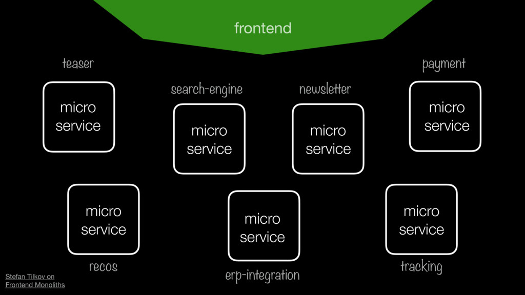 micro service micro service micro service mi...