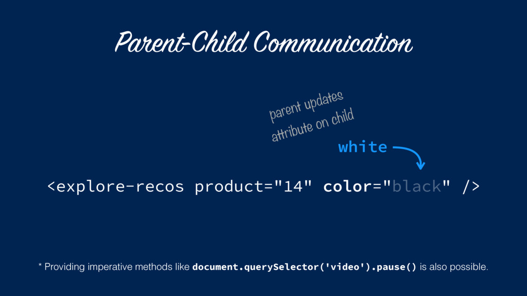 Parent-Child Communication <explore-recos produ...