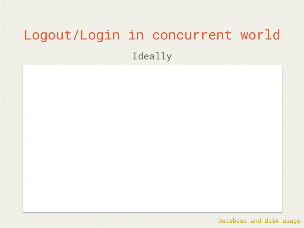 Logout/Login in concurrent world Database and d...