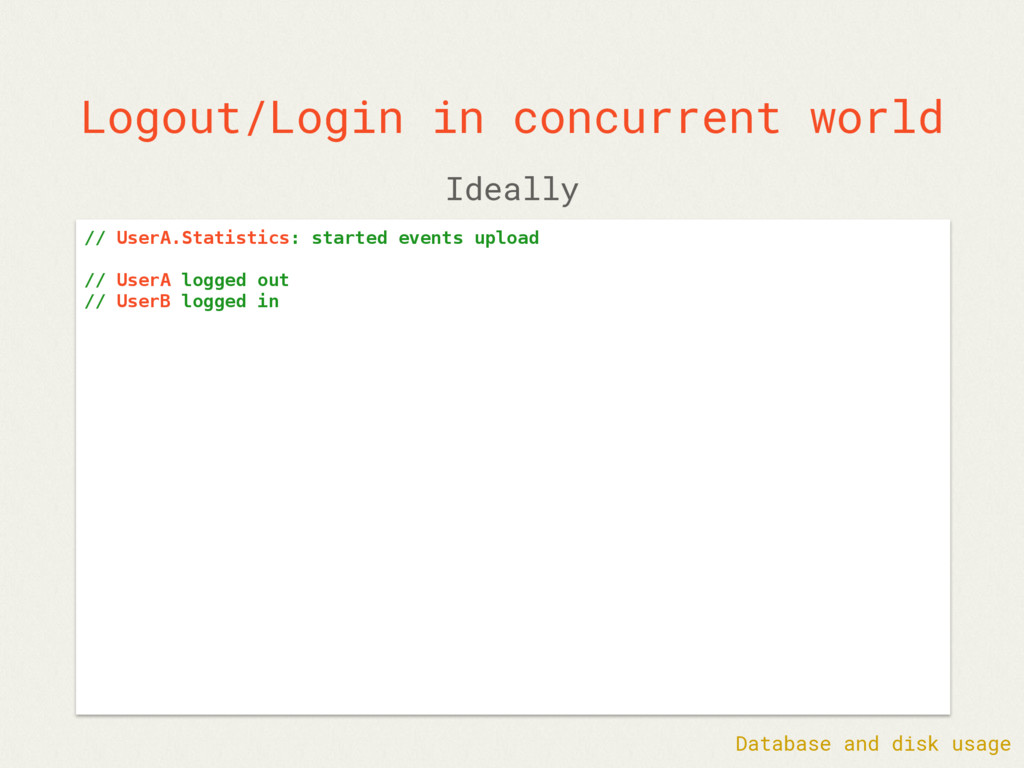 Logout/Login in concurrent world // UserA.Stati...