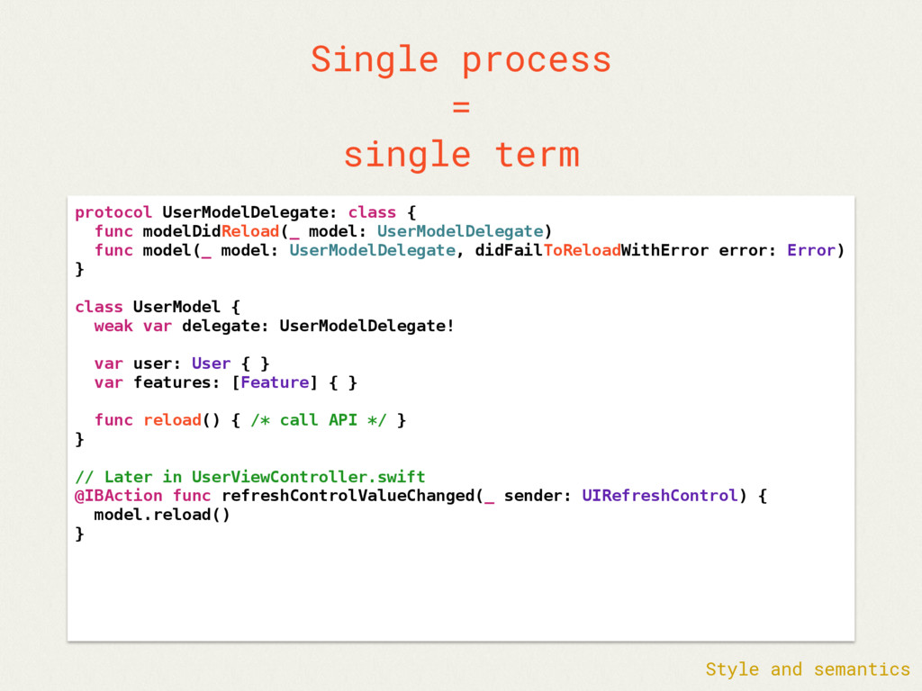 Single process = single term protocol UserModel...