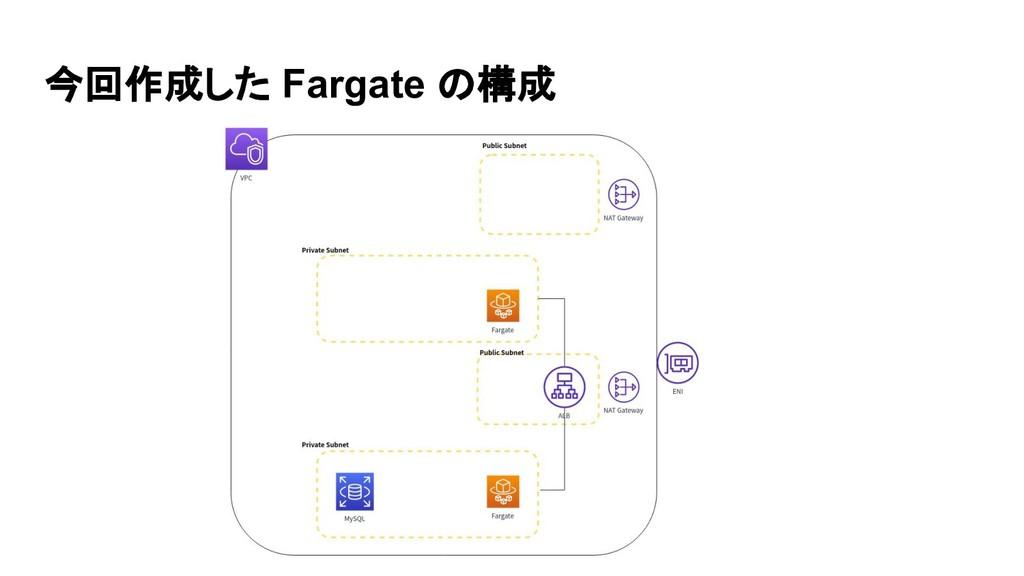 今回作成した Fargate の構成