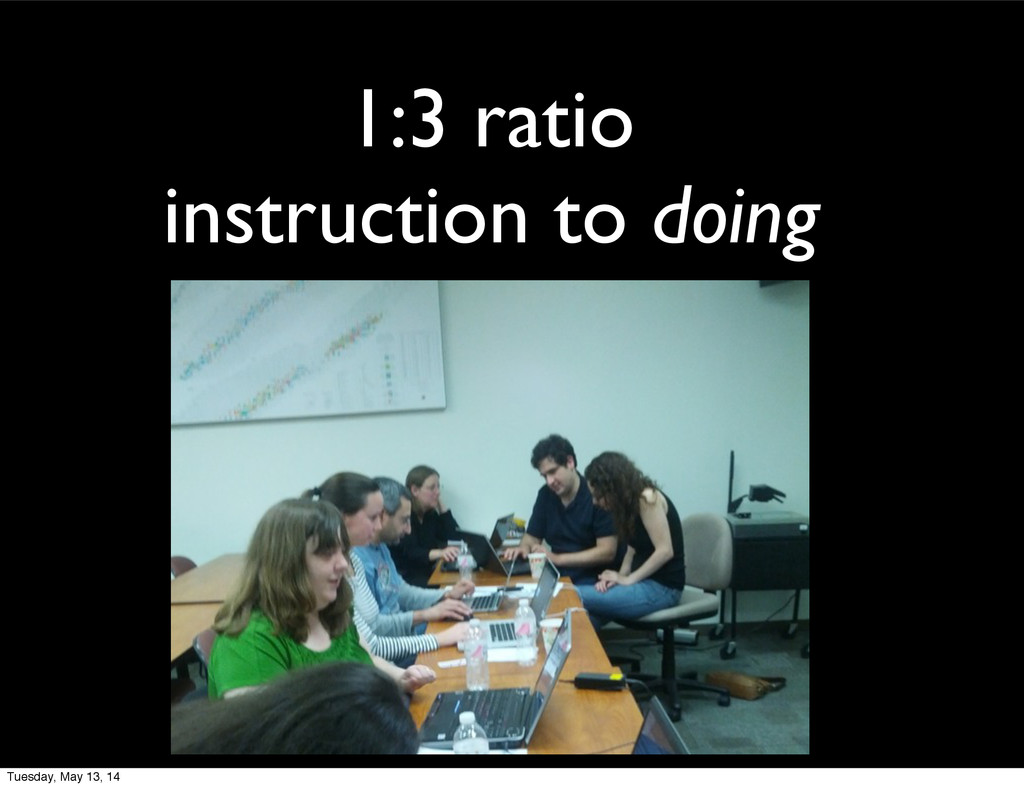 1:3 ratio instruction to doing Tuesday, May 13,...