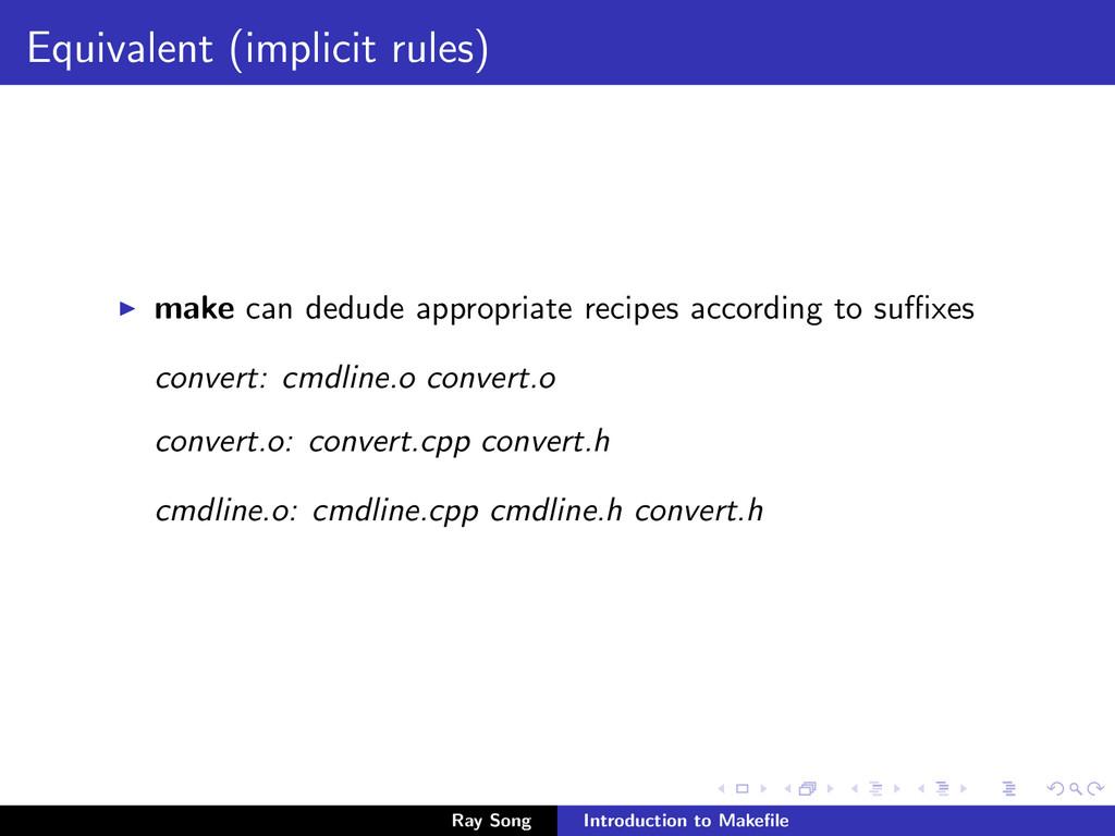 Equivalent (implicit rules) make can dedude app...