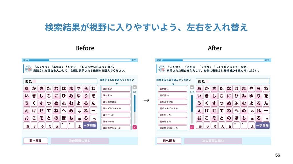 56 検索結果が視野に⼊りやすいよう、左右を⼊れ替え → Before After