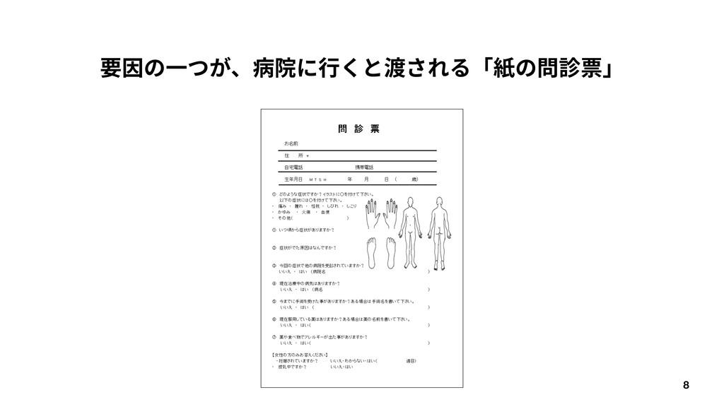 8 要因の⼀つが、病院に⾏くと渡される「紙の問診票」