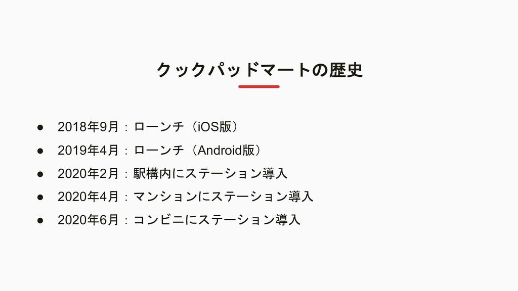 クックパッドマートの歴史 ● 2018年9月:ローンチ(iOS版) ● 2019年4月:ローン...