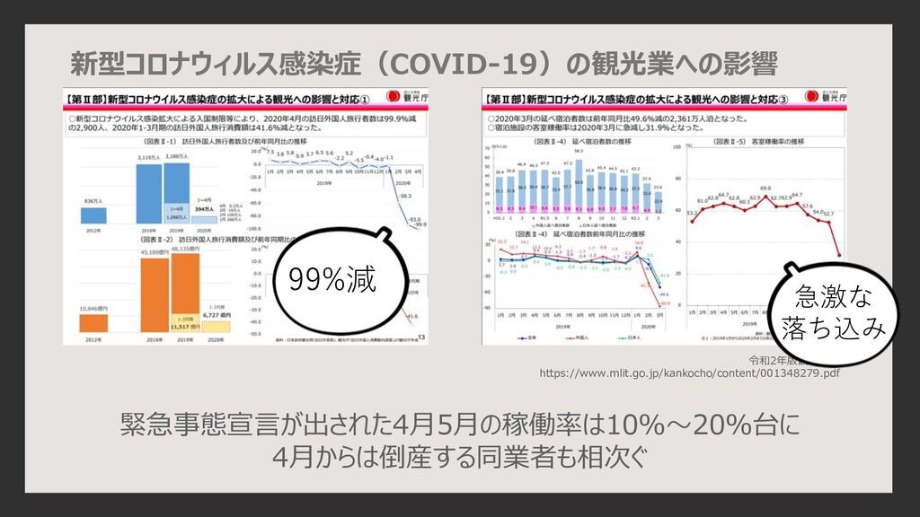 新型コロナウィルス感染症(COVID-19)の観光業への影響 令和2年版観光⽩書 https:...