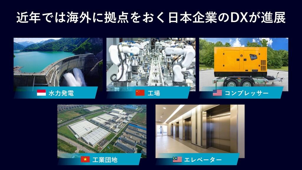 エレベーター ⼯業団地 コンプレッサー ⼯場 近年では海外に拠点をおく⽇本企業のDXが進展 ⽔...