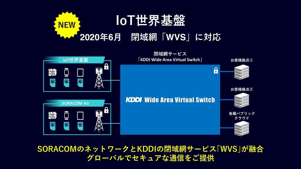 SORACOMのネットワークとKDDIの閉域網サービス「WVS」が融合 グローバルでセキュアな...