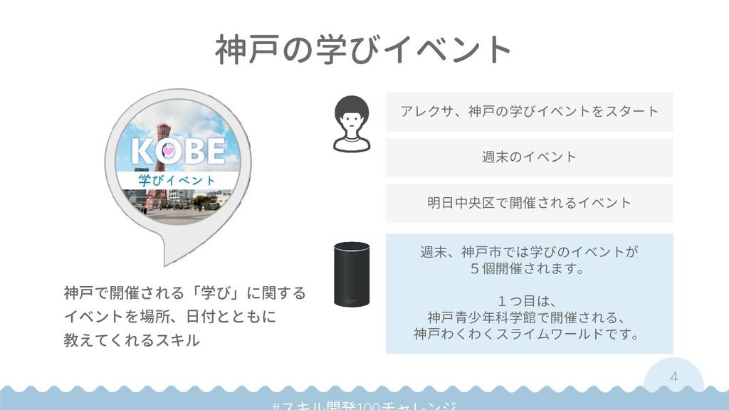 神戸の学びイベント 4 神戸で開催される「学び」に関する イベントを場所、日付とともに 教えて...