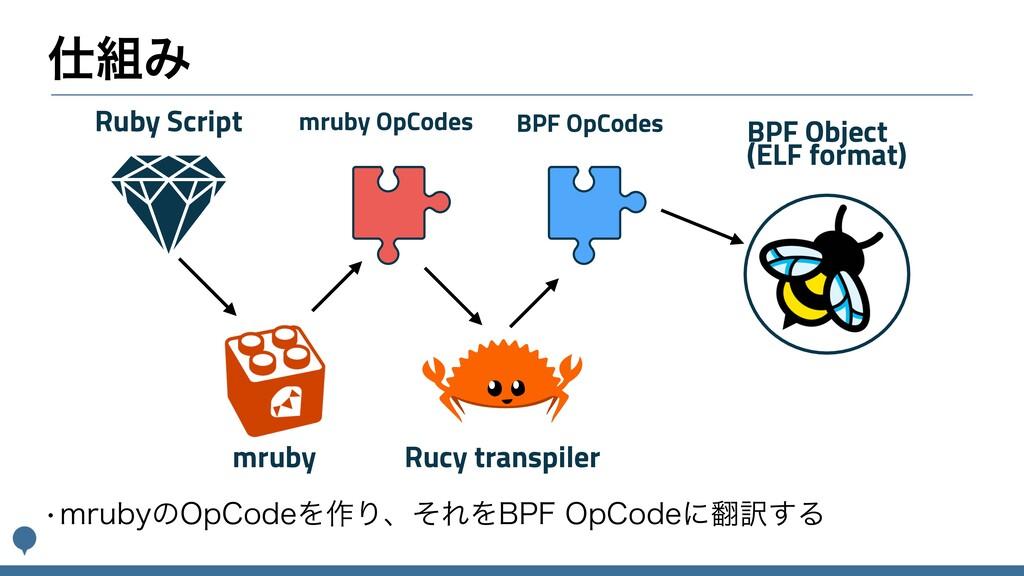Έ Ruby Script mruby OpCodes BPF OpCodes BPF O...