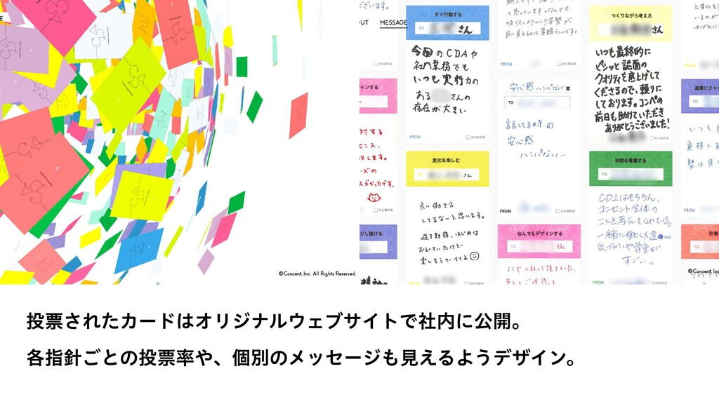 投票されたカードはオリジナルウェブサイトで社内に公開。 各指針ごとの投票率や、個別のメッセージ...