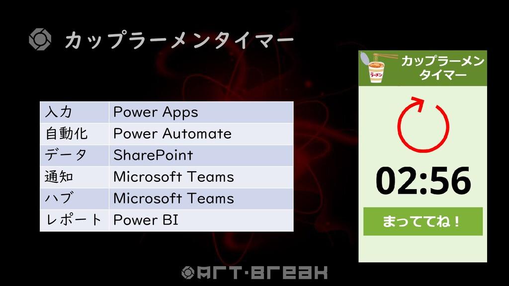 カップラーメンタイマー 入力 Power Apps 自動化 Power Automate デー...