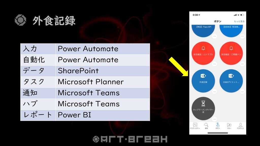 外食記録 入力 Power Automate 自動化 Power Automate データ S...