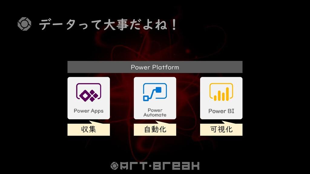 データって大事だよね! Power Apps Power Automate Power BI ...