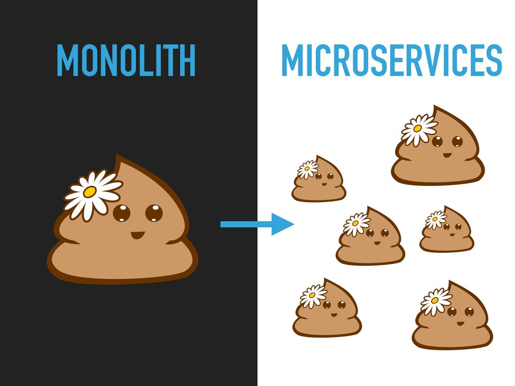 MONOLITH MICROSERVICES
