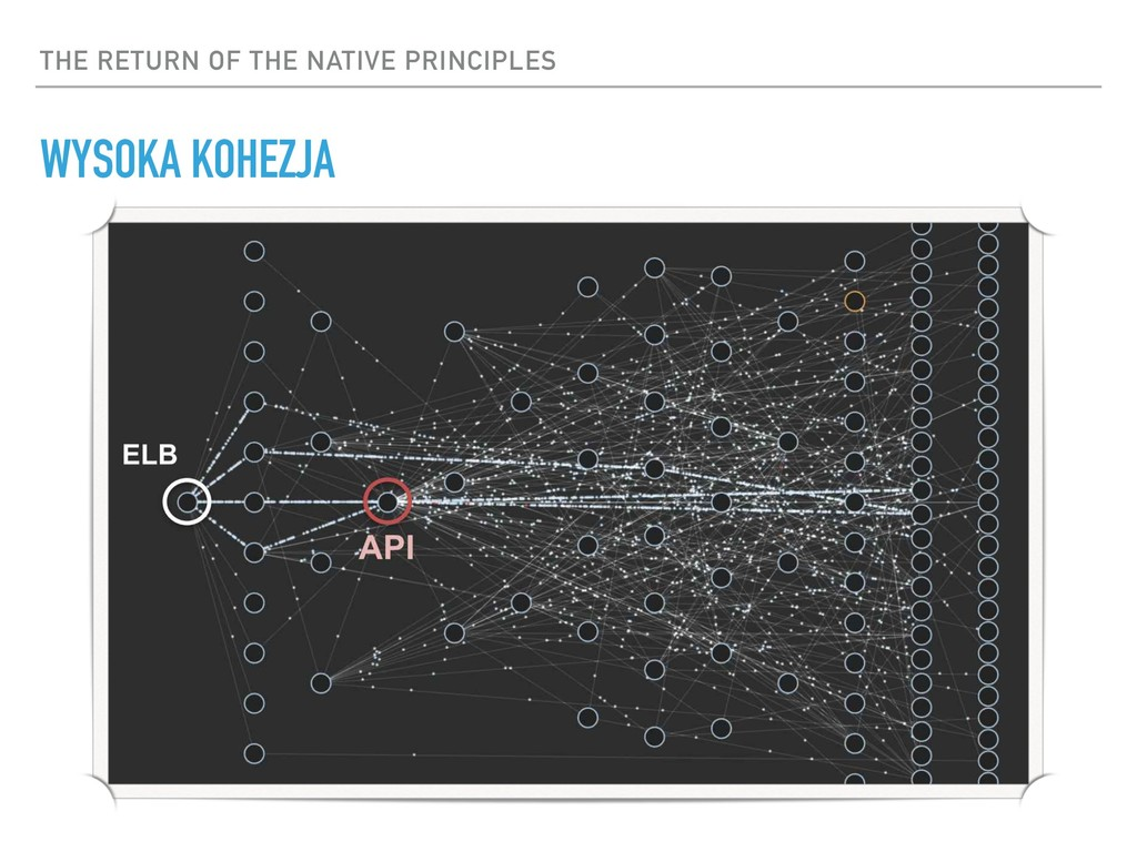 THE RETURN OF THE NATIVE PRINCIPLES WYSOKA KOHE...