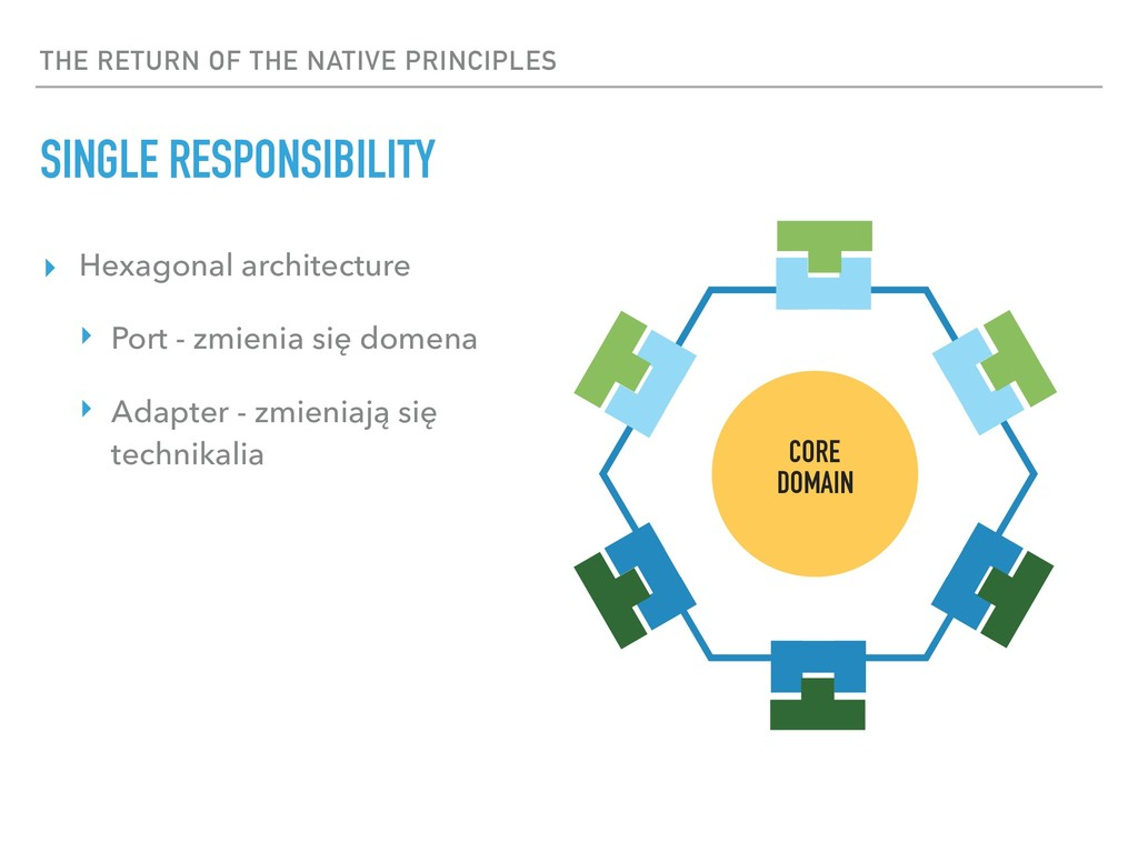THE RETURN OF THE NATIVE PRINCIPLES SINGLE RESP...