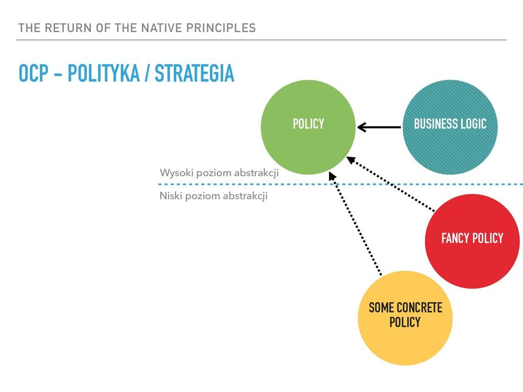 THE RETURN OF THE NATIVE PRINCIPLES OCP - POLIT...