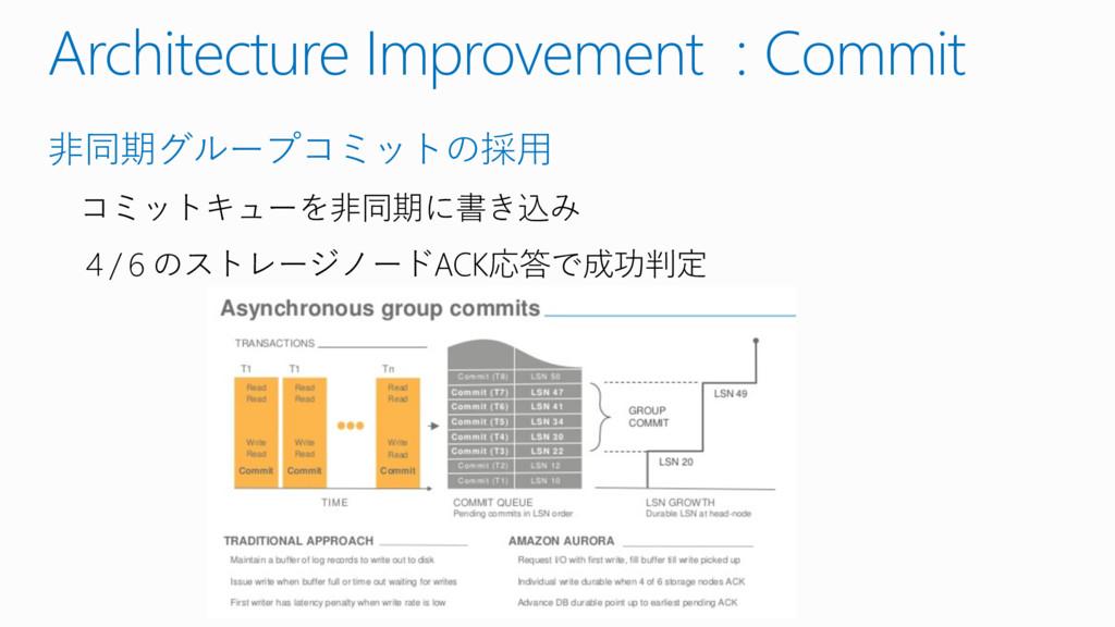 Architecture Improvement : Commit 非同期グループコミットの採...